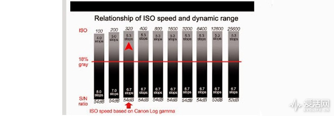 1dc-dynamix-range-c-log