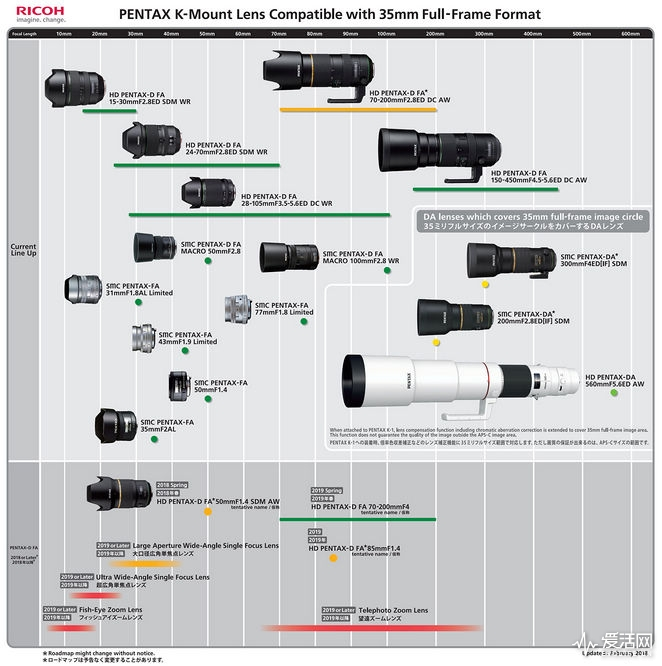 Pentax-K-mount-full-frame-lens-roadmap