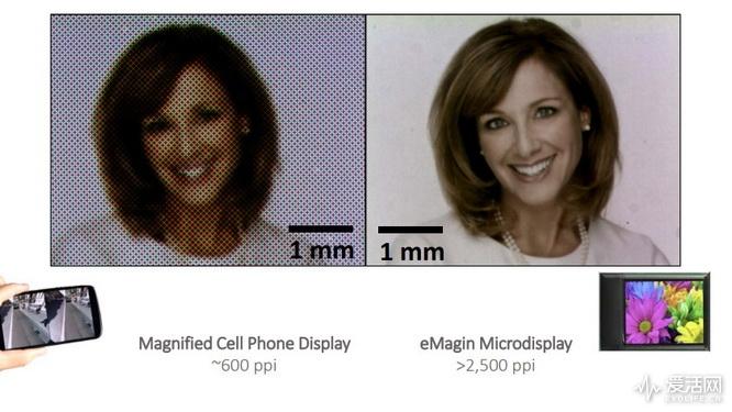 emagin-display-comparison1