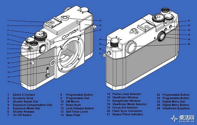 Contax-digital-rangefinder-camera-rumors3