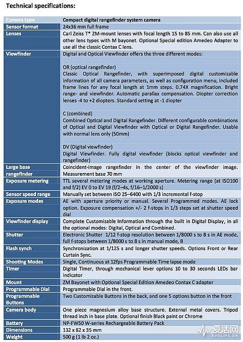 Contax-digital-rangefinder-camera-rumors4