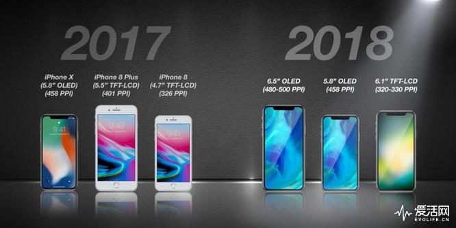kgi-2018-iphone-lineup