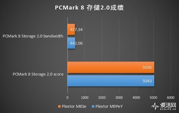 pcmark8