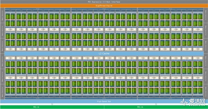 nvidia_architecture_turing