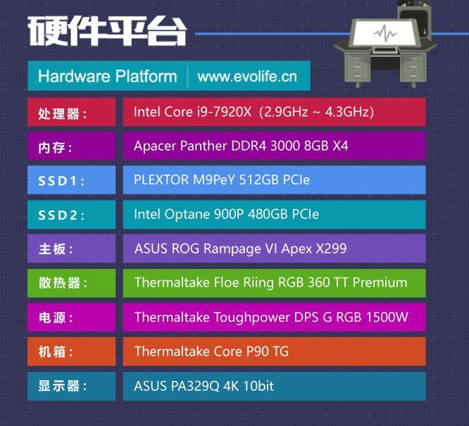 硬件平台-0813