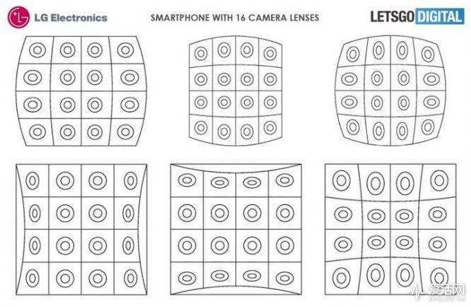 smartphone-cameras-770x503