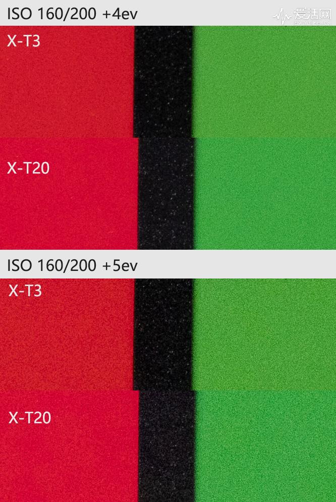 《富士X-T3评测:APS-C画幅无反相机不二选择》
