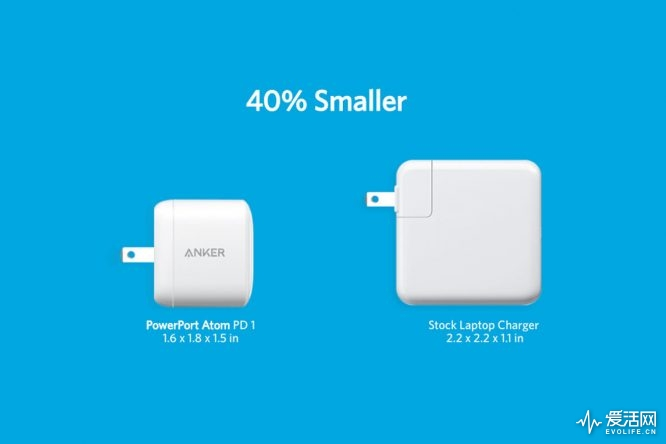 Anker-Charger-Size