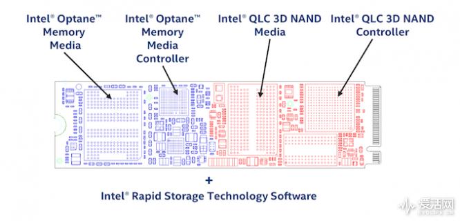 英特尔傲腾H10混合SSD上手体验