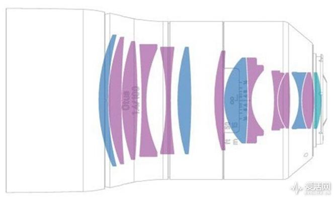 Zeiss-Otus-100mm-f1.4-lens2