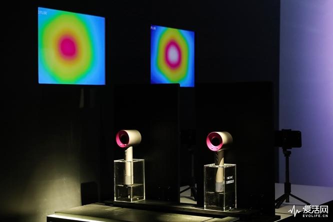 2. 戴森智能温控系统实验