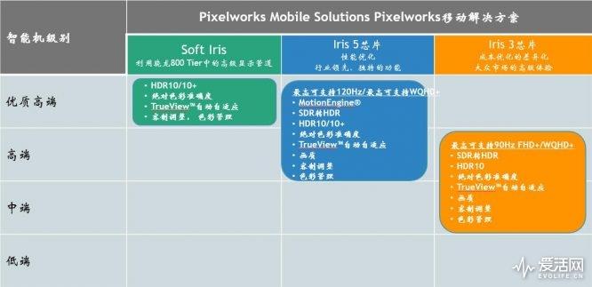 pixelworks-04