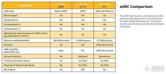 Microsoft PowerPoint - eARC Figures_r01 [DM_171026].pptx