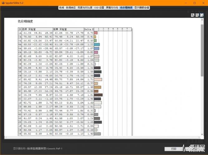 p14a10_screen_coloracc_1