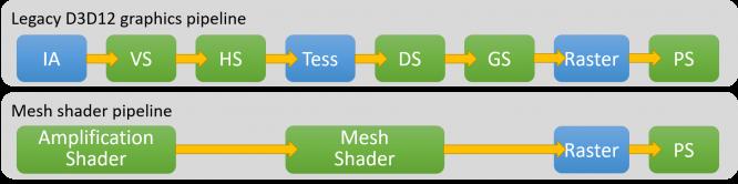 MeshShaderPipeline