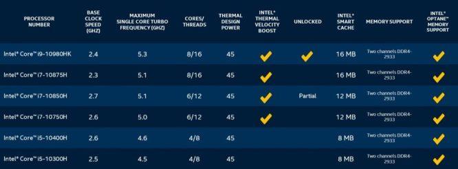 雷神911 Pro钛空2代评测:十代酷睿移动版加持 5GHz笔记本很强