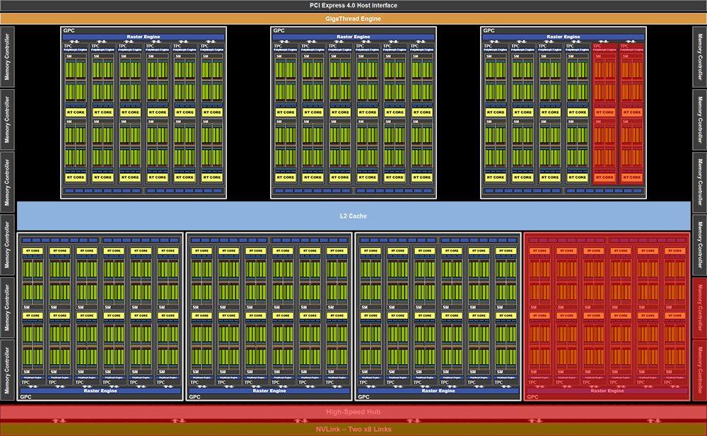 rtx-3080-block-diagram